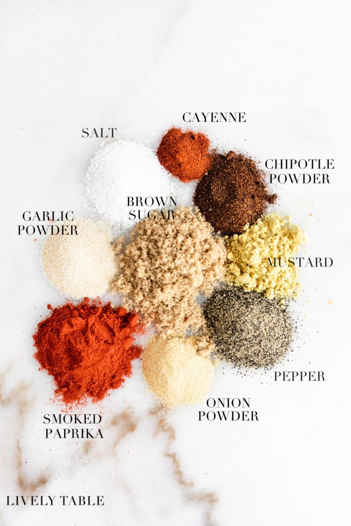 spices in bbq rub with text overlay labeling each spice.